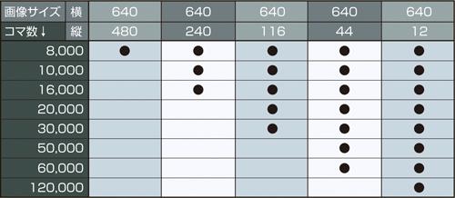 D71_コマ数表